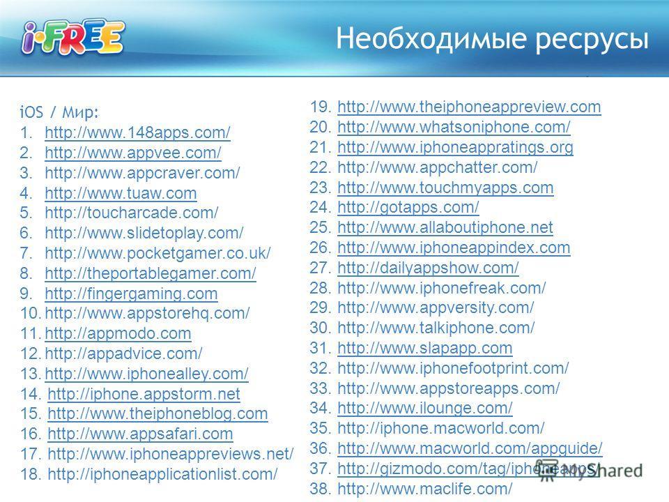 Необходимые ресурсы iOS / Мир: 1.http://www.148apps.com/http://www.148apps.com/ 2.http://www.appvee.com/http://www.appvee.com/ 3.http://www.appcraver.com/ 4.http://www.tuaw.comhttp://www.tuaw.com 5.http://toucharcade.com/ 6.http://www.slidetoplay.com