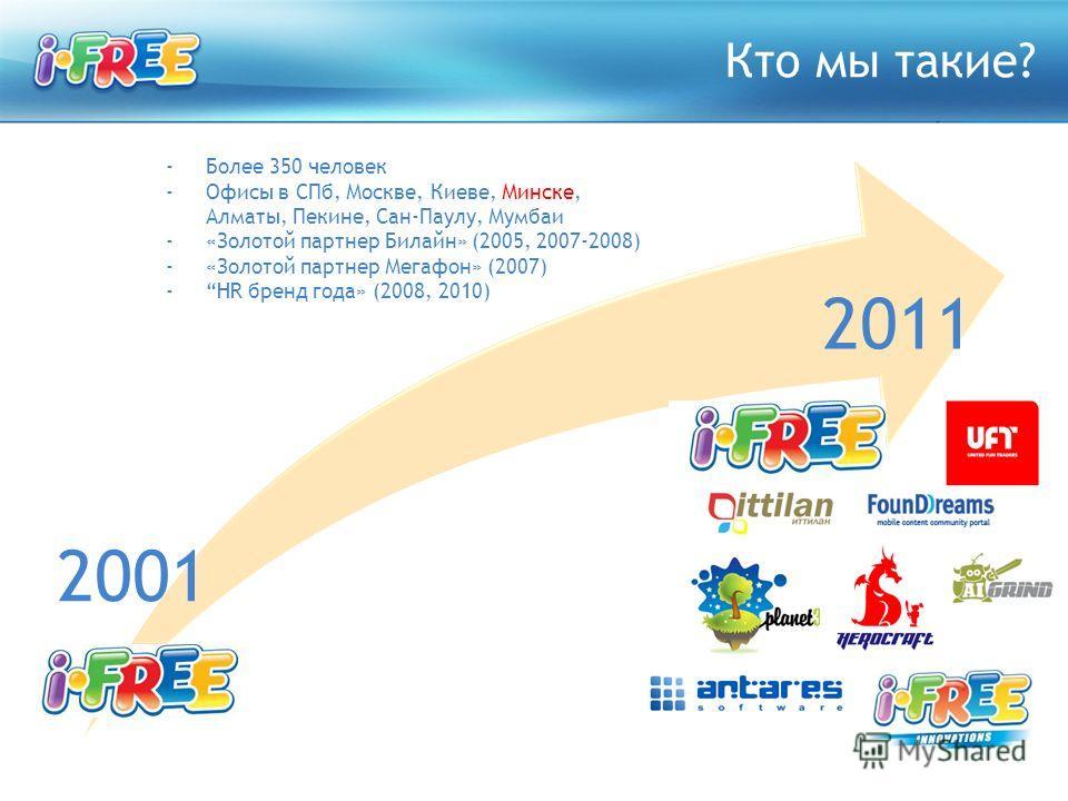 Кто мы такие? 2001 2011 -Более 350 человек -Офисы в СПб, Москве, Киеве, Минске, Алматы, Пекине, Сан-Паулу, Мумбаи -«Золотой партнер Билайн» (2005, 2007-2008) -«Золотой партнер Мегафон» (2007) -HR бренд года» (2008, 2010)