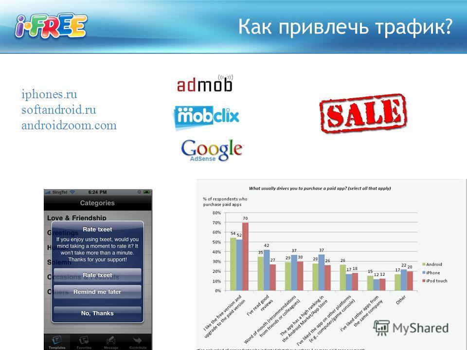 Как привлечь трафик? iphones.ru softandroid.ru androidzoom.com