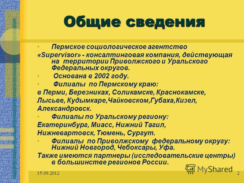 Пермское социологическое агентство Supervisor 15.09.20121