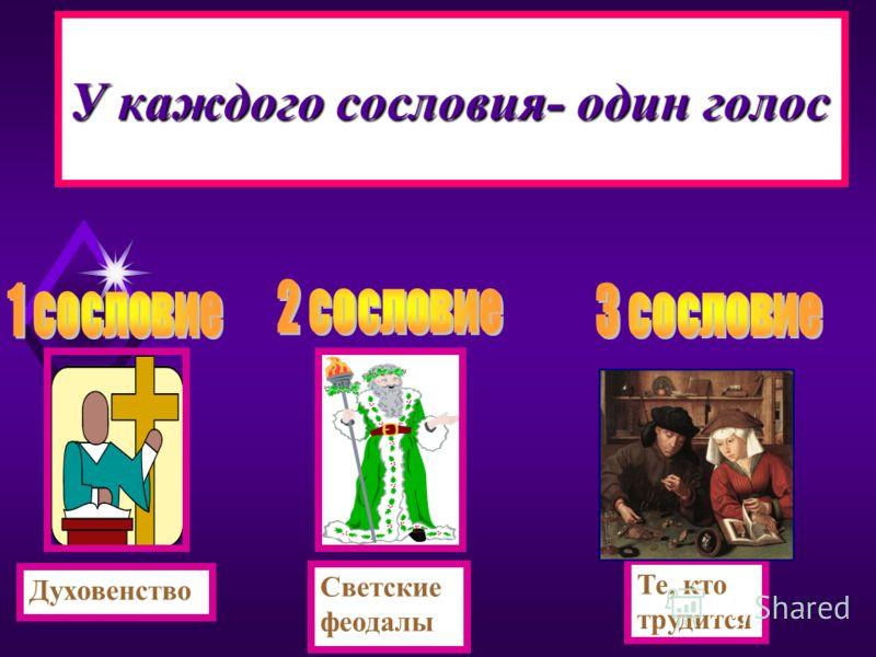 У каждого сословия- один голос Духовенство Светские феодалы Те, кто трудится