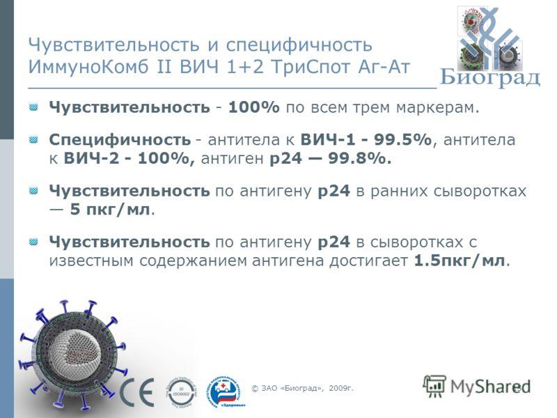 © ЗАО «Биоград», 2009г.15 Чувствительность и специфичность ИммуноКомб II ВИЧ 1+2 ТриСпот Аг-Ат Чувствительность - 100% по всем трем маркерам. Специфичность - антитела к ВИЧ-1 - 99.5%, антитела к ВИЧ-2 - 100%, антиген p24 99.8%. Чувствительность по ан