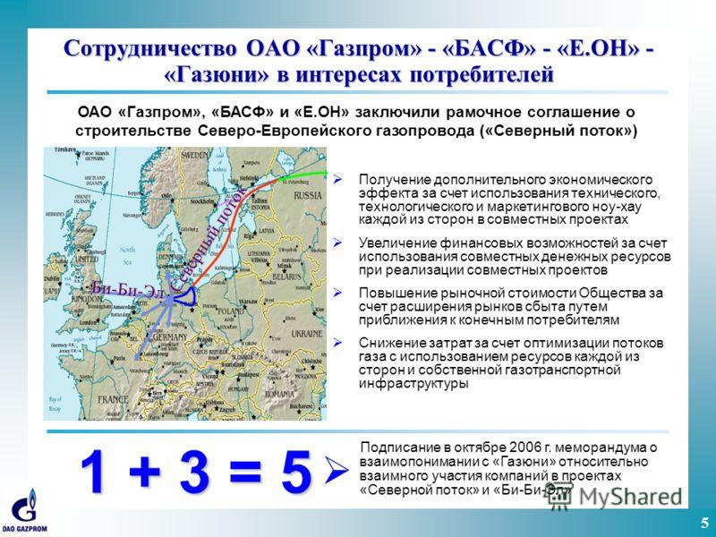 5 Сотрудничество ОАО «Газпром» - «БАСФ» - «Е.ОН» - «Газюни» в интересах потребителей 1 + 3 = 5 Получение дополнительного экономического эффекта за счет использования технического, технологического и маркетингового ноу-хау каждой из сторон в совместны