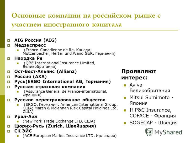 4 Основные компании на российском рынке с участием иностранного капитала AIG Россия (AIG) Медэкспресс (Franco-Canadienne de Re, Канада; Mutzenbecher, Herter und Wand GbR, Германия) Находка Ре (QBE International Insurance Limited, Великобритания) Ост-