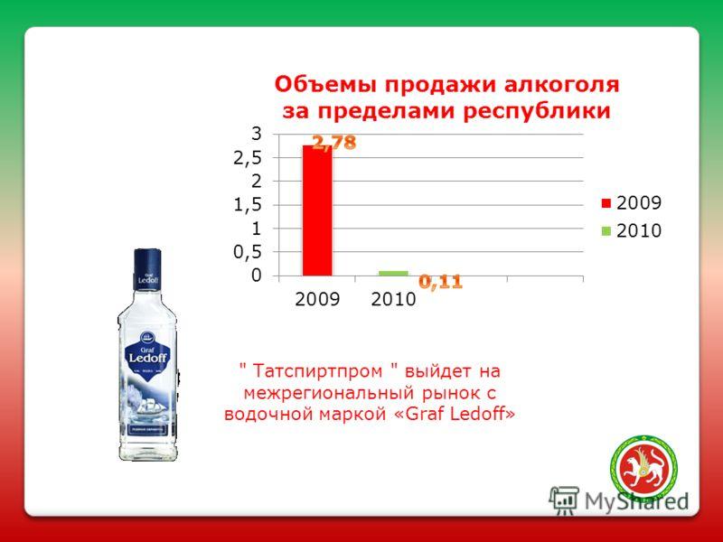 Татспиртпром  выйдет на межрегиональный рынок с водочной маркой «Graf Ledoff»