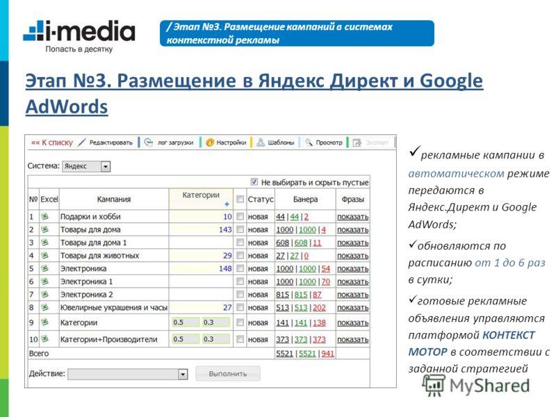 / Этап 3. Размещение кампаний в системах контекстной рекламы Этап 3. Размещение в Яндекс Директ и Google AdWords рекламные кампании в автоматическом режиме передаются в Яндекс.Директ и Google AdWords; обновляются по расписанию от 1 до 6 раз в сутки;