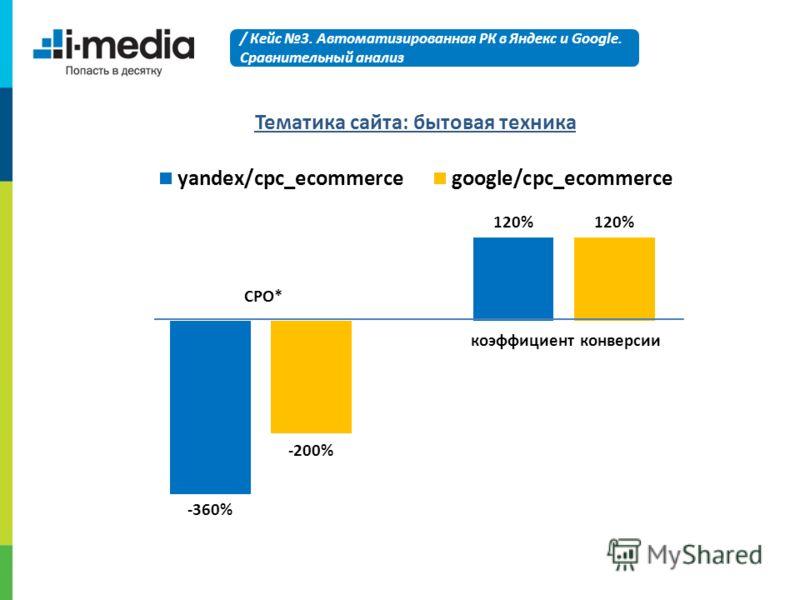 CPO* / Кейс 3. Автоматизированная РК в Яндекс и Google. Сравнительный анализ Тематика сайта: бытовая техника