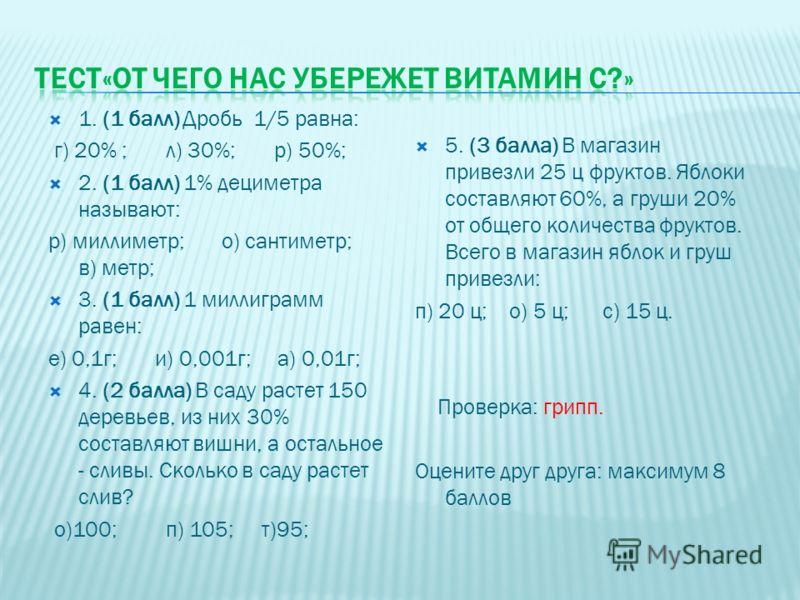 1. (1 балл) Дробь 1/5 равна: г) 20% ; л) 30%; р) 50%; 2. (1 балл) 1% дециметра называют: р) миллиметр; о) сантиметр; в) метр; 3. (1 балл) 1 миллиграмм равен: е) 0,1г; и) 0,001г; а) 0,01г; 4. (2 балла) В саду растет 150 деревьев, из них 30% составляют
