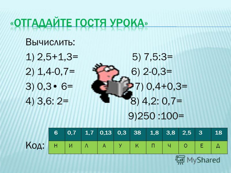 Вычислить: 1) 2,5+1,3= 5) 7,5:3= 2) 1,4-0,7= 6) 2-0,3= 3) 0,3 6= 7) 0,4+0,3= 4) 3,6: 2= 8) 4,2: 0,7= 9)250 :100= Код: 60,7 1,70,13 0,3 38 1,8 3,8 2,5 3 18 Н И Л А У К П Ч О Е Д