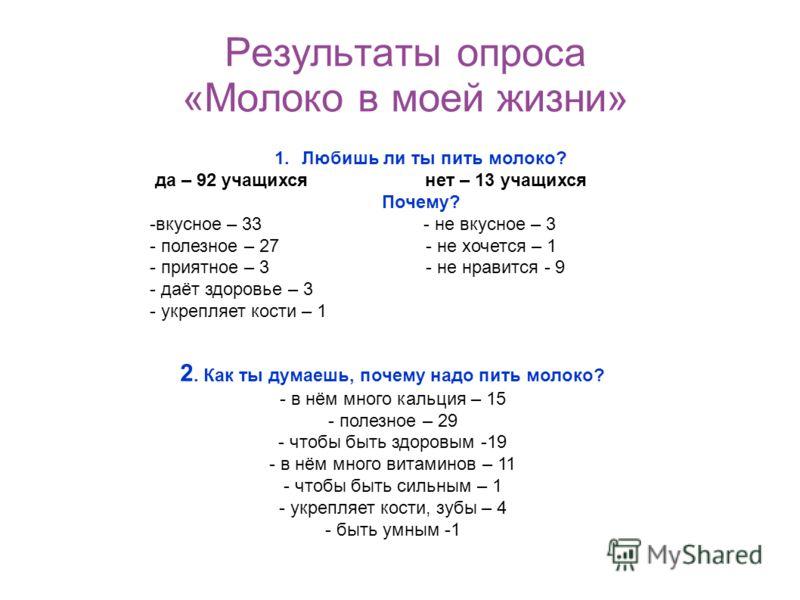 Результаты опроса «Молоко в моей жизни» 1.Любишь ли ты пить молоко? да – 92 учащихся нет – 13 учащихся Почему? -вкусное – 33 - не вкусное – 3 - полезное – 27 - не хочется – 1 - приятное – 3 - не нравится - 9 - даёт здоровье – 3 - укрепляет кости – 1