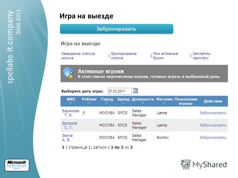 spellabs it.company 2004-2011 Игра на выезде Забронировать