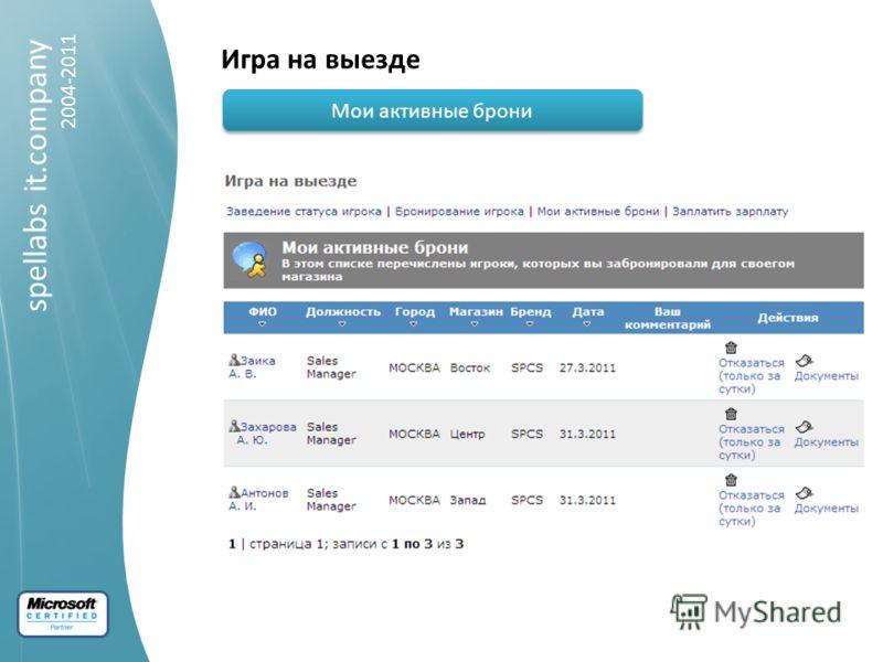 spellabs it.company 2004-2011 Игра на выезде Мои активные брони