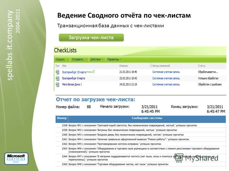 spellabs it.company 2004-2011 Ведение Сводного отчёта по чек-листам Транзакционная база данных с чек-листами Загрузка чек-листа