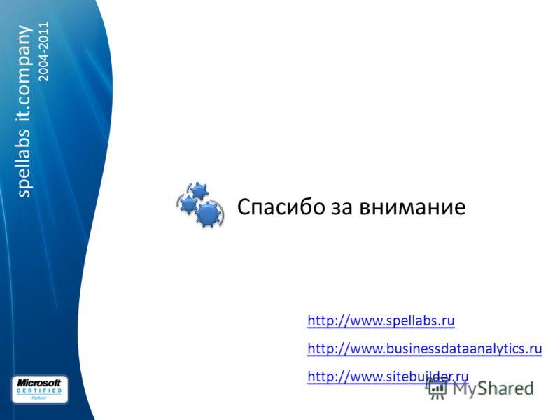 spellabs it.company 2004-2011 Спасибо за внимание http://www.spellabs.ru http://www.businessdataanalytics.ru http://www.sitebuilder.ru