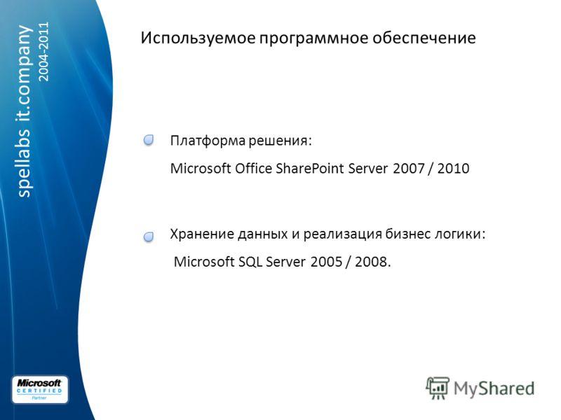 spellabs it.company 2004-2011 Используемое программное обеспечение Платформа решения: Microsoft Office SharePoint Server 2007 / 2010 Хранение данных и реализация бизнес логики: Microsoft SQL Server 2005 / 2008.