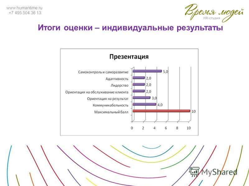 www.humantime.ru +7 495 504 36 13 Итоги оценки – индивидуальные результаты