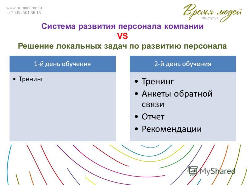 www.humantime.ru +7 495 504 36 13 1-й день обучения Тренинг 2-й день обучения Тренинг Анкеты обратной связи Отчет Рекомендации Система развития персонала компании VS Решение локальных задач по развитию персонала