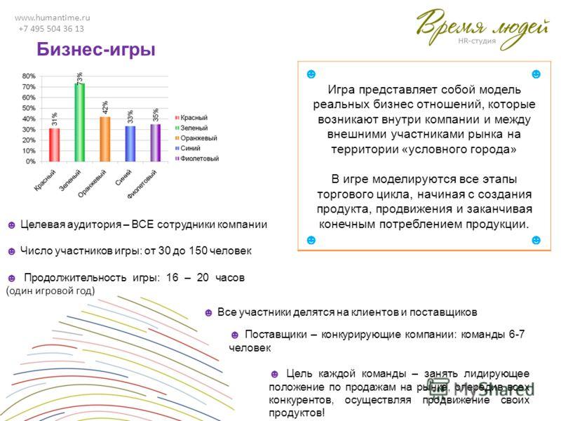 www.humantime.ru +7 495 504 36 13 Бизнес-игры Игра представляет собой модель реальных бизнес отношений, которые возникают внутри компании и между внешними участниками рынка на территории «условного города» В игре моделируются все этапы торгового цикл