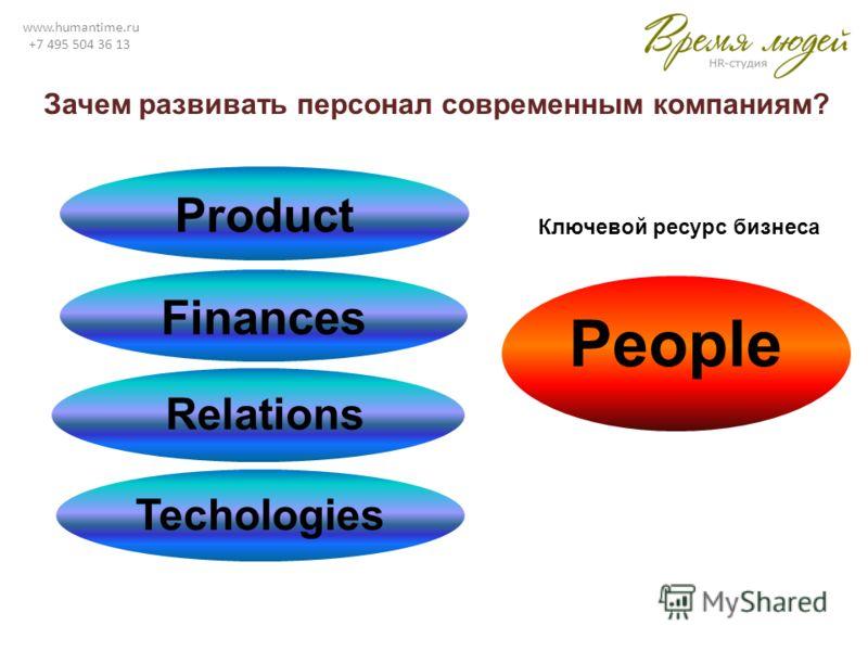 www.humantime.ru +7 495 504 36 13 Зачем развивать персонал современным компаниям? Product Finances Techologies Relations People Ключевой ресурс бизнеса