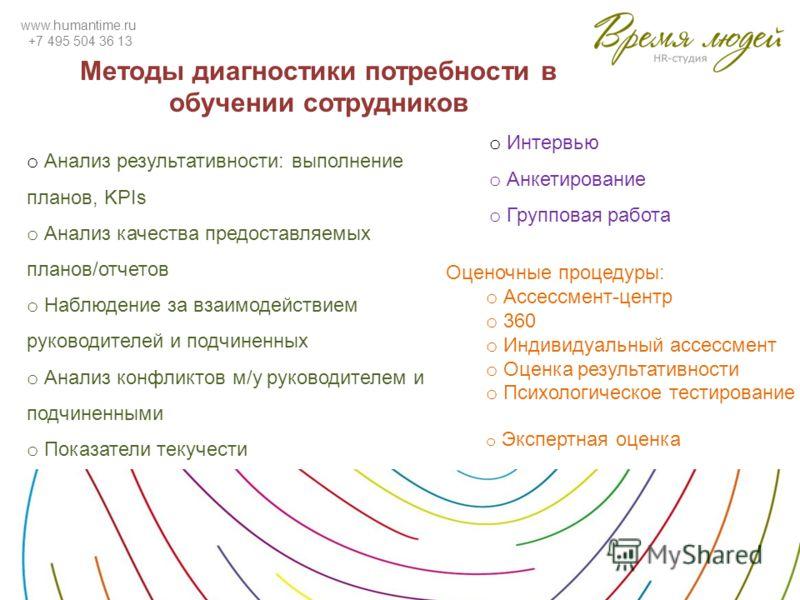 www.humantime.ru +7 495 504 36 13 Методы диагностики потребности в обучении сотрудников o Анализ результативности: выполнение планов, KPIs o Анализ качества предоставляемых планов/отчетов o Наблюдение за взаимодействием руководителей и подчиненных o