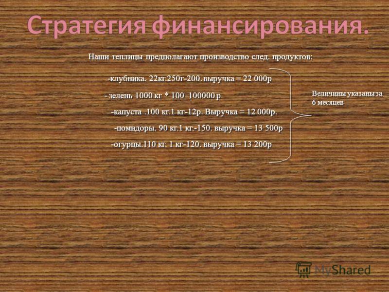 Наши теплицы предполагают производство след. продуктов: -огурцы.110 кг. 1 кг-120. выручка = 13 200р - помидоры. 90 кг.1 кг.-150. выручка = 13 500р - клубника. 22кг.250г-200. выручка = 22 000р -капуста.100 кг.1 кг-12р. Выручка = 12 000р. - зелень 1000