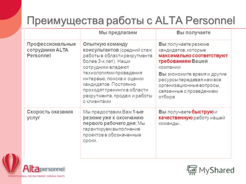 Преимущества работы с ALTA Personnel Мы предлагаемВы получаете Профессиональные сотрудники ALTA Personnel Опытную команду консультантов (средний стаж работы в области рекрутмента более 3-х лет). Наши сотрудники владеют технологиями проведения интервь