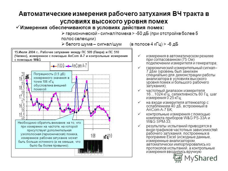 Автоматические измерения рабочего затухания ВЧ тракта в условиях высокого уровня помех измерения в автоматическом режиме при согласованном (75 Ом) подключении измерителя и генератора; гармонический измерительный сигнал– 7 дБм (уровень был занижен спе