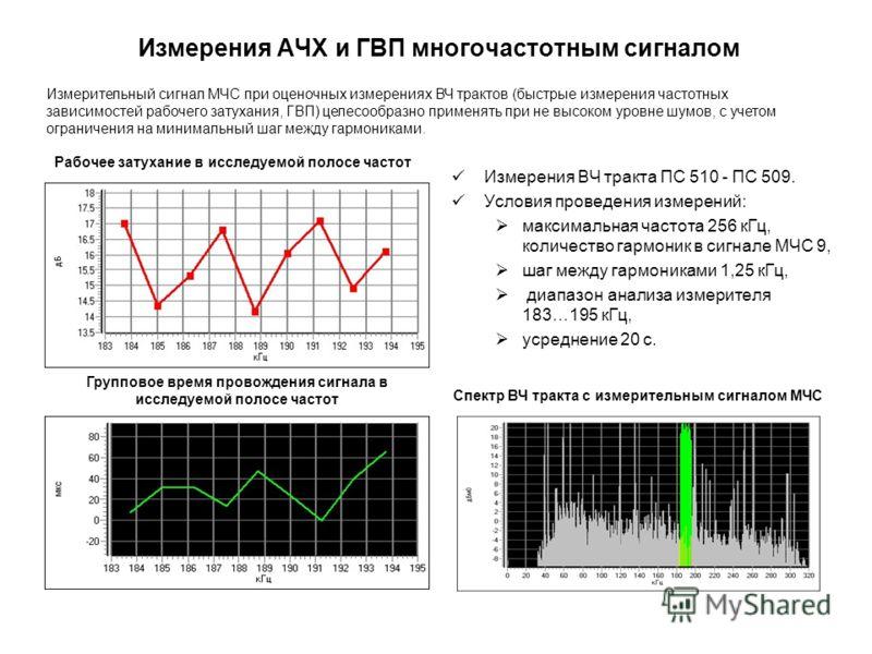 Измерения АЧХ и ГВП многочастотным сигналом Измерения ВЧ тракта ПС 510 - ПС 509. Условия проведения измерений: максимальная частота 256 кГц, количество гармоник в сигнале МЧС 9, шаг между гармониками 1,25 кГц, диапазон анализа измерителя 183…195 кГц,