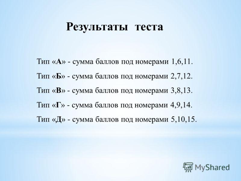 Результаты теста Тип «А» - сумма баллов под номерами 1,6,11. Тип «Б» - сумма баллов под номерами 2,7,12. Тип «В» - сумма баллов под номерами 3,8,13. Тип «Г» - сумма баллов под номерами 4,9,14. Тип «Д» - сумма баллов под номерами 5,10,15.