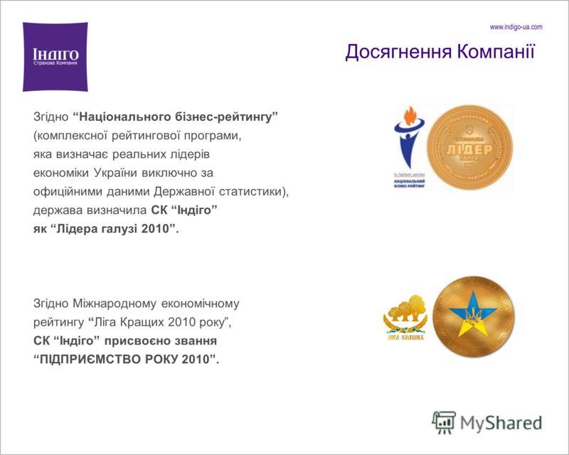 Досягнення Компанії Згідно Національного бізнес-рейтингу (комплексної рейтингової програми, яка визначає реальних лідерів економіки України виключно за офиційними даними Державної статистики), держава визначила СК Індіго як Лідера галузі 2010. Згідно