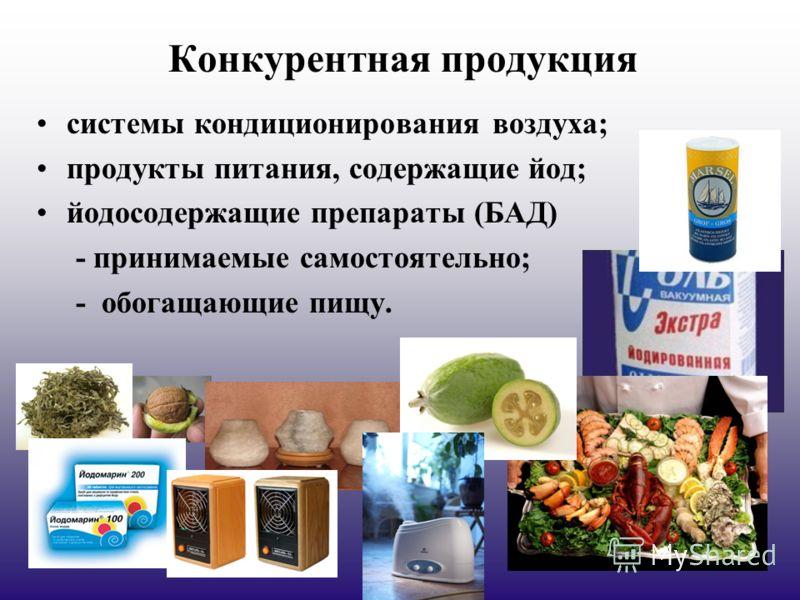 Конкурентная продукция системы кондиционирования воздуха; продукты питания, содержащие йод; йодосодержащие препараты (БАД) - принимаемые самостоятельно; - обогащающие пищу.