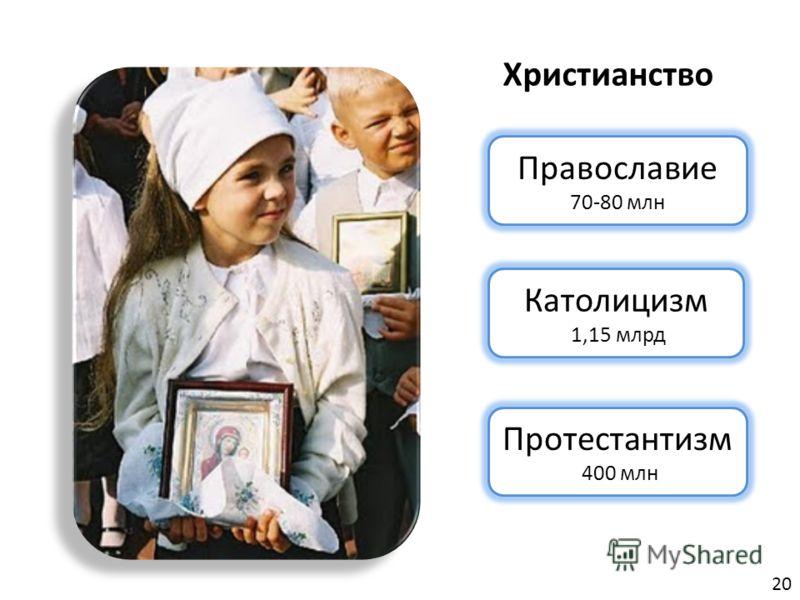 Католицизм 1,15 млрд Православие 70-80 млн Протестантизм 400 млн Христианство 20