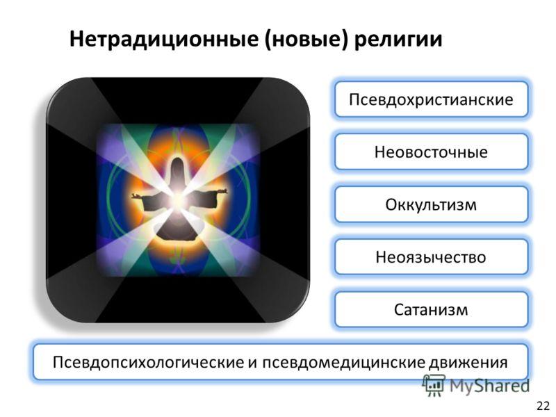Псевдопсихологические и псевдомедицинские движения Нетрадиционные (новые) религии Сатанизм Неоязычество Оккультизм Неовосточные Псевдохристианские 22