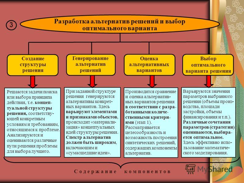 Сравнение различных подходов к сбору информации