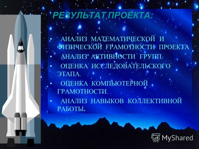ОФОРМЛЕНИЕ РЕЗУЛЬТАТОВ РАБОТЫ: Группа 1: История развития космонавтики. Основоположники реактивной техники. Группа 2: Этапы освоения космического пространства. Группа 3: Космические достижения в практической деятельности человека.