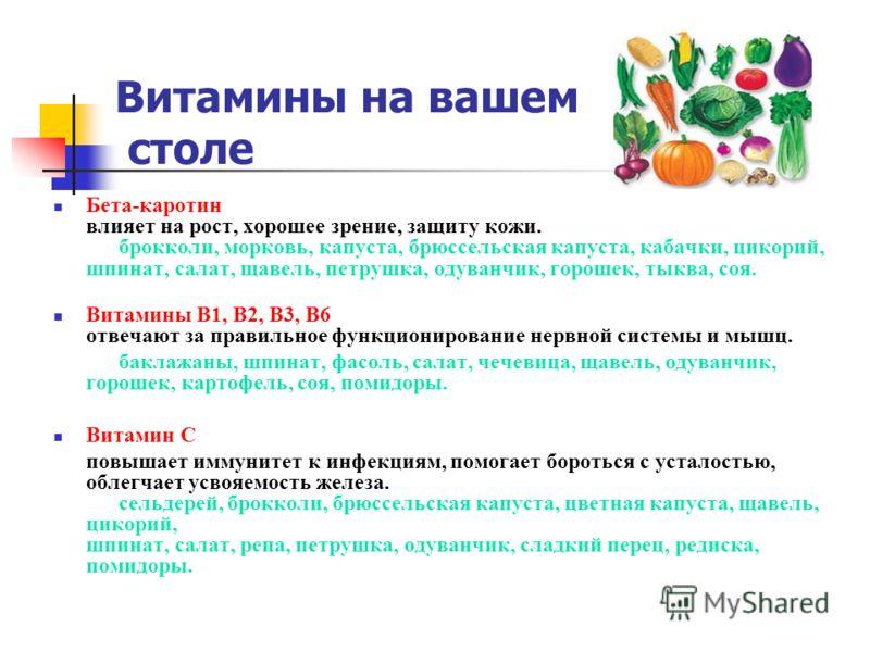 Витамины на вашем столе Бета-каротин влияет на рост, хорошее зрение, защиту кожи. брокколи, морковь, капуста, брюссельская капуста, кабачки, цикорий, шпинат, салат, щавель, петрушка, одуванчик, горошек, тыква, соя. Витамины B1, B2, B3, B6 отвечают за