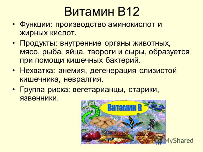 Витамин В12 Функции: производство аминокислот и жирных кислот. Продукты: внутренние органы животных, мясо, рыба, яйца, твороги и сыры, образуется при помощи кишечных бактерий. Нехватка: анемия, дегенерация слизистой кишечника, невралгия. Группа риска