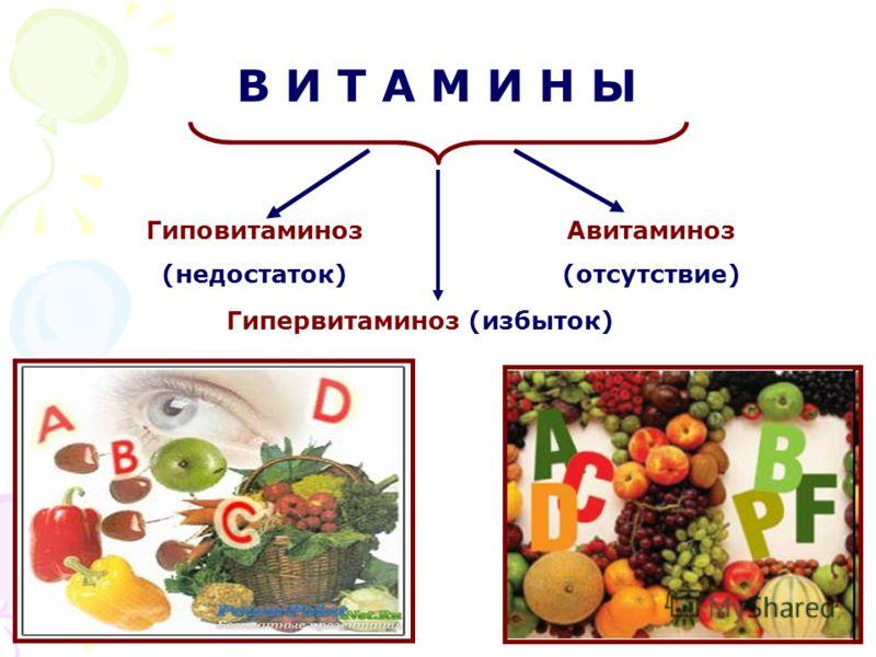 Гиповитаминоз (недостаток) В И Т А М И Н Ы Авитаминоз (отсутствие) Гипервитаминоз (избыток)