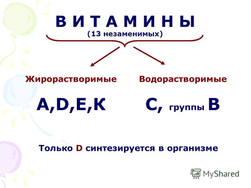 В И Т А М И Н Ы (13 незаменимых) Жирорастворимые А,D,Е,К Водорастворимые С, группы В Только D синтезируется в организме