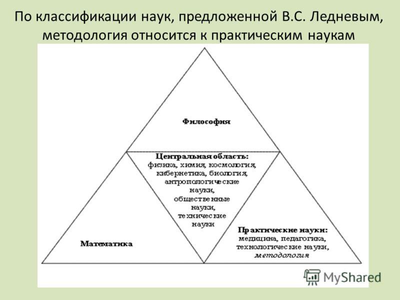 По классификации наук, предложенной В.С. Ледневым, методология относится к практическим наукам