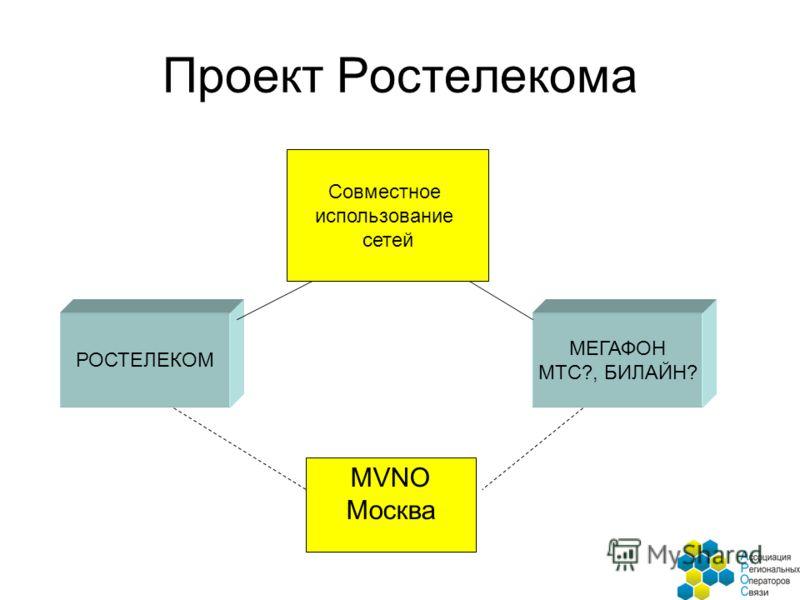 Проект Ростелекома РОСТЕЛЕКОМ МЕГАФОН МТС?, БИЛАЙН? MVNO Москва Совместное использование сетей