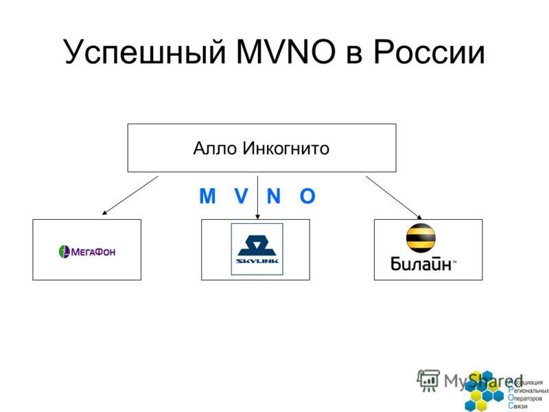 Успешный MVNO в России Алло Инкогнито M V N O