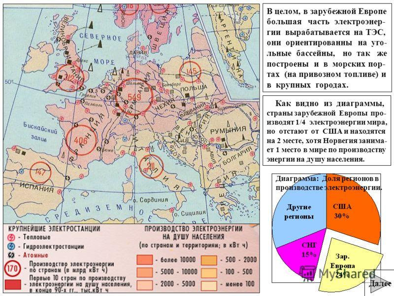 В целом, в зарубежной Европе большая часть электроэнер- гии вырабатывается на ТЭС, они ориентированны на уго- льные бассейны, но так же построены и в морских пор- тах (на привозном топливе) и в крупных городах. Как видно из диаграммы, страны зарубежн
