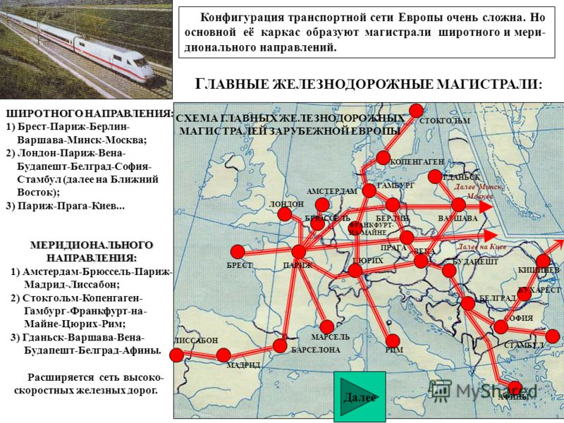 Конфигурация транспортной сети Европы очень сложна. Но основной её каркас образуют магистрали широтного и мери- дионального направлений. Г ЛАВНЫЕ ЖЕЛЕЗНОДОРОЖНЫЕ МАГИСТРАЛИ: БРЕСТ БЕРЛИНВАРШАВА Далее Минск, Москва ЛОНДОН ВЕНА БУДАПЕШТ БЕЛГРАД СОФИЯ С