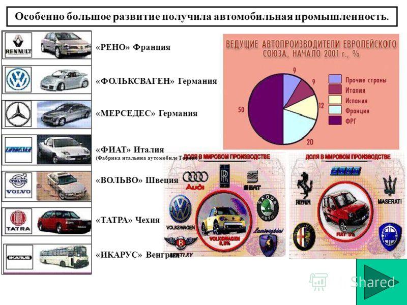 Особенно большое развитие получила автомобильная промышленность. «РЕНО» Франция «ФОЛЬКСВАГЕН» Германия «МЕРСЕДЕС» Германия «ТАТРА» Чехия «ИКАРУС» Венгрия «ФИАТ» Италия (Фабрика итальяна аутомобиле Торино) «ВОЛЬВО» Швеция Автомобильная промышленность.