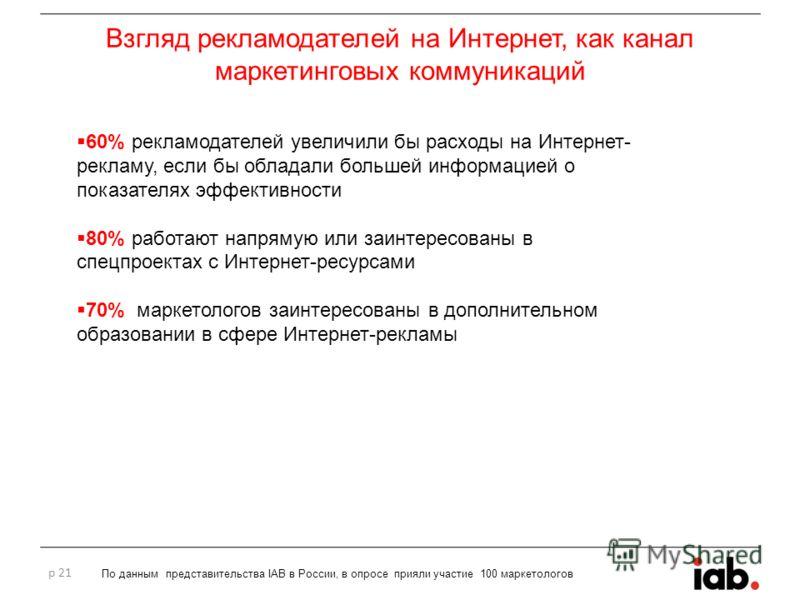 Взгляд рекламодателей на Интернет, как канал маркетинговых коммуникаций p 21 По данным представительства IAB в России, в опросе прияли участие 100 маркетологов 60% рекламодателей увеличили бы расходы на Интернет- рекламу, если бы обладали большей инф