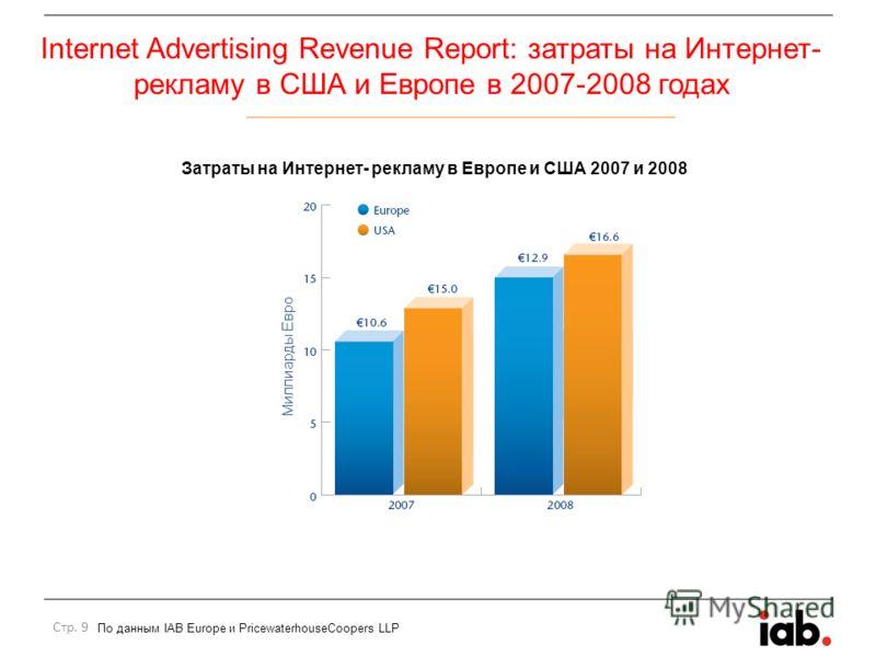 Internet Advertising Revenue Report: затраты на Интернет- рекламу в США и Европе в 2007-2008 годах Стр. 9 Миллиарды Евро Затраты на Интернет- рекламу в Европе и США 2007 и 2008 По данным IAB Europe и PricewaterhouseCoopers LLP