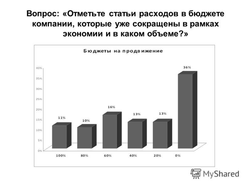 Вопрос: «Отметьте статьи расходов в бюджете компании, которые уже сокращены в рамках экономии и в каком объеме?»