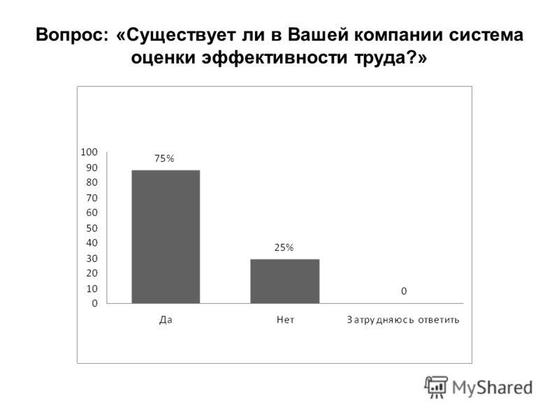 Вопрос: «Существует ли в Вашей компании система оценки эффективности труда?»