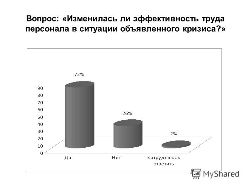 Вопрос: «Изменилась ли эффективность труда персонала в ситуации объявленного кризиса?»